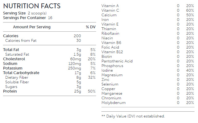 GNC Total Lean Nutrition Facts