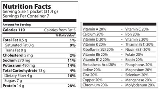 Medifast Nutritional Info