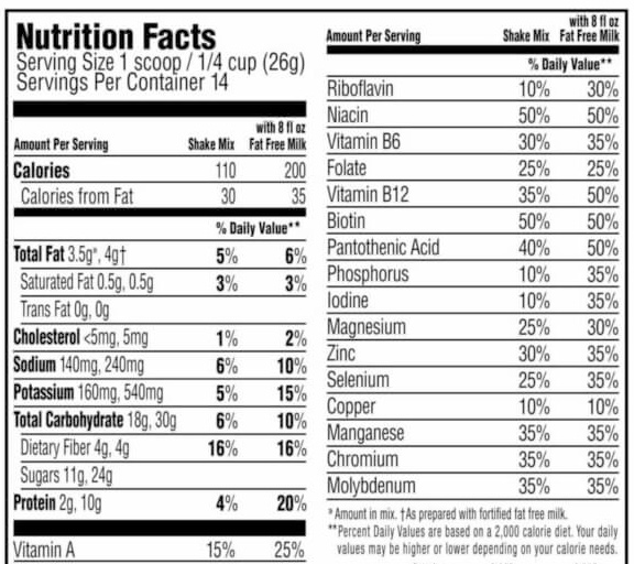 Slimfast Nutrition Facts