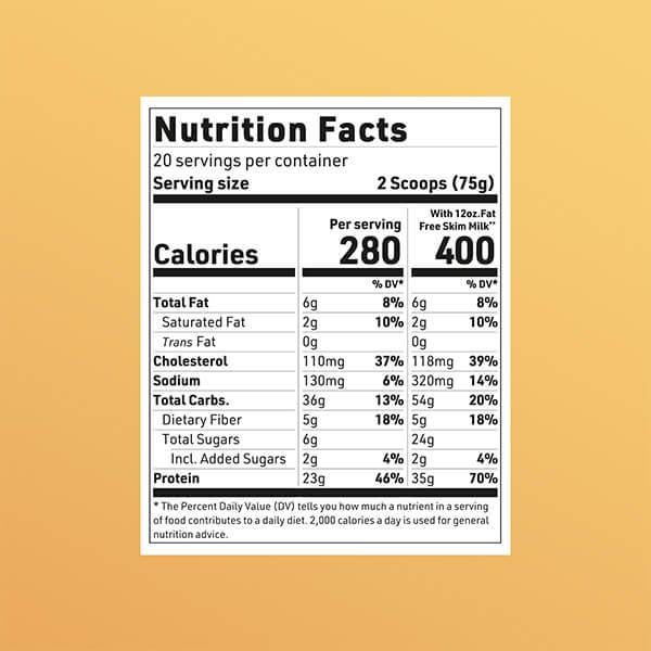 Ctrl Nutrition Facts